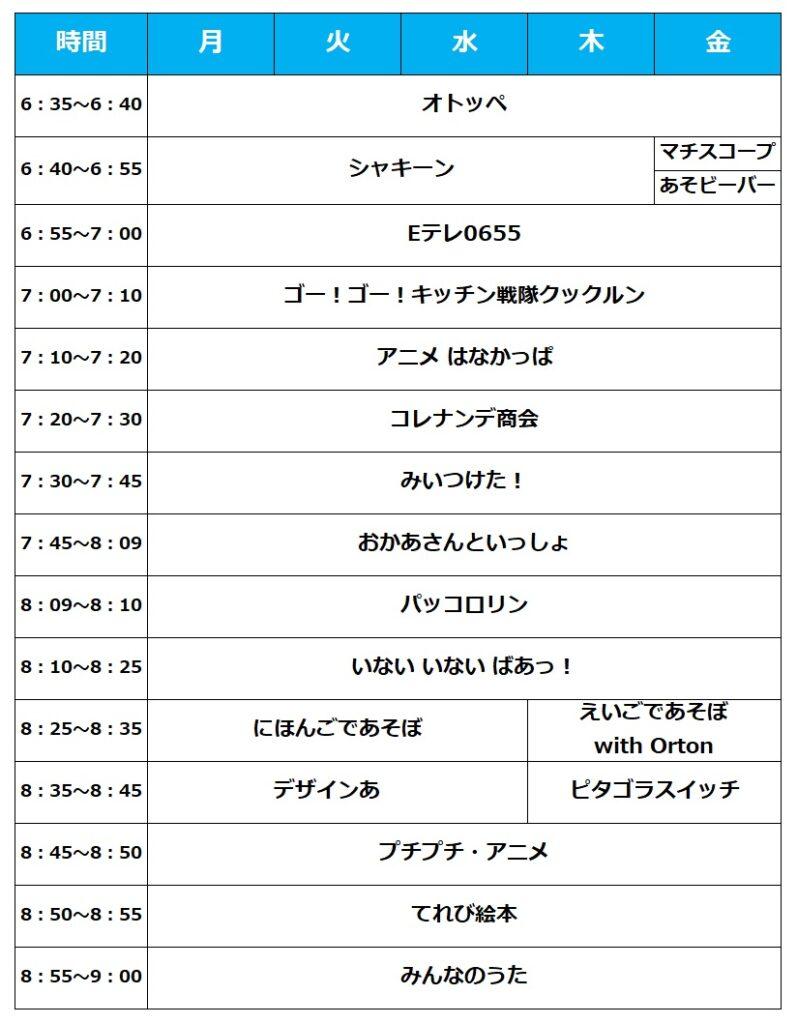 NHK Eテレ番組改編 平日朝のタイムテーブル一覧表