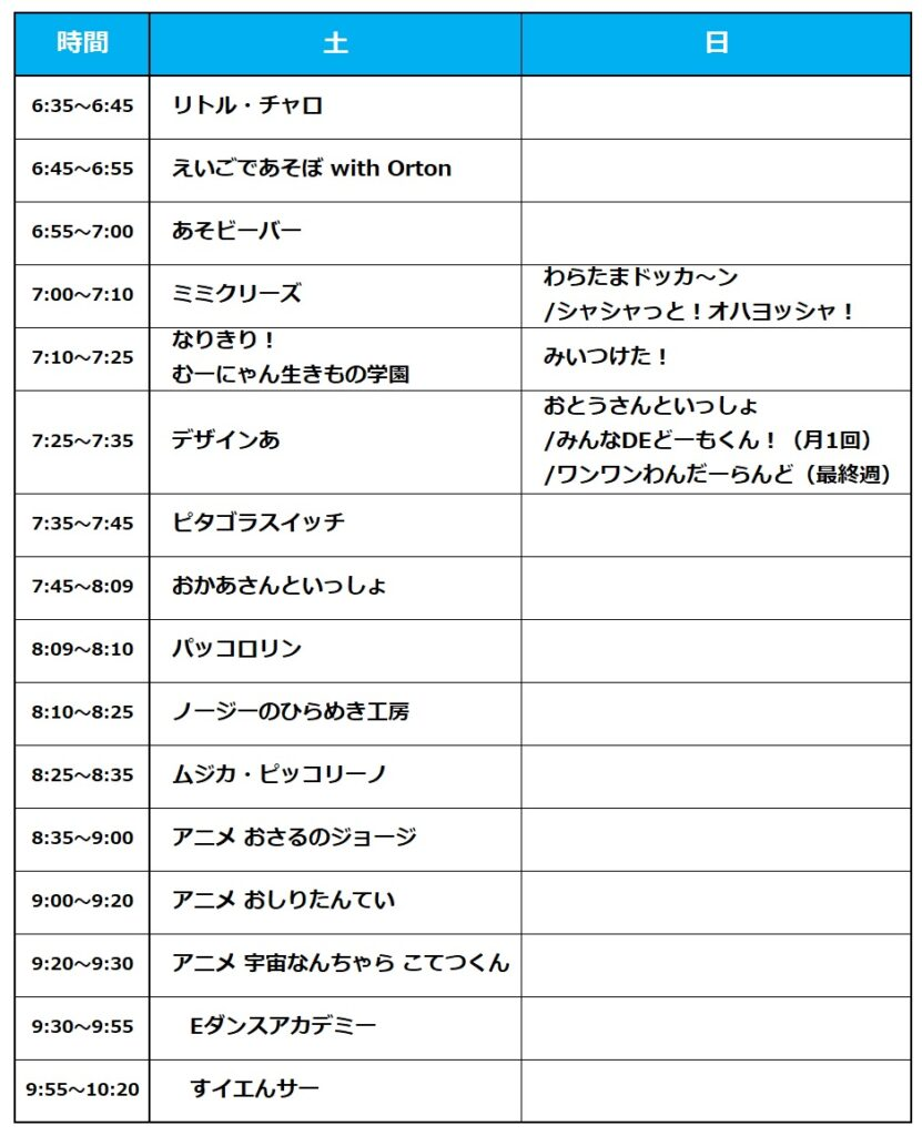 NHK Eテレ番組改編 土日朝のタイムテーブル一覧表