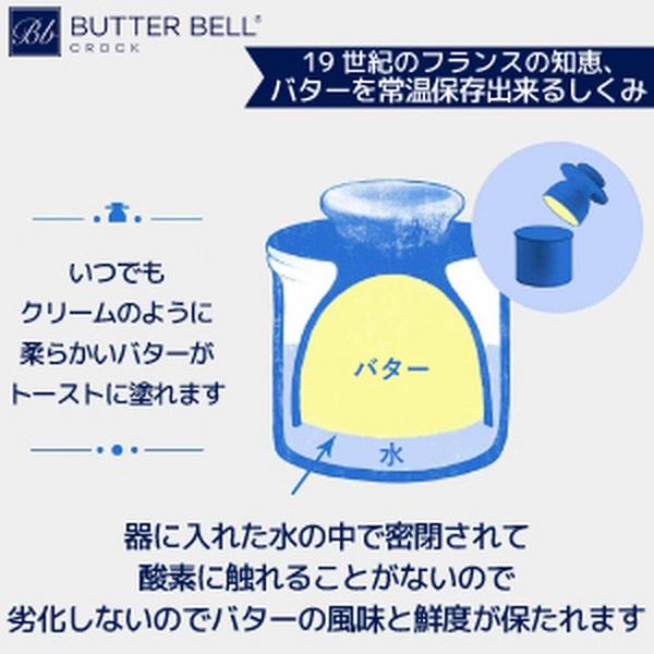 バターベルでバターを常温保存できる仕組みを図解した画像