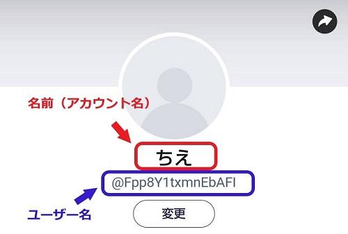 ユーザー名と名前(アカウント名)をそれぞれ説明した画像